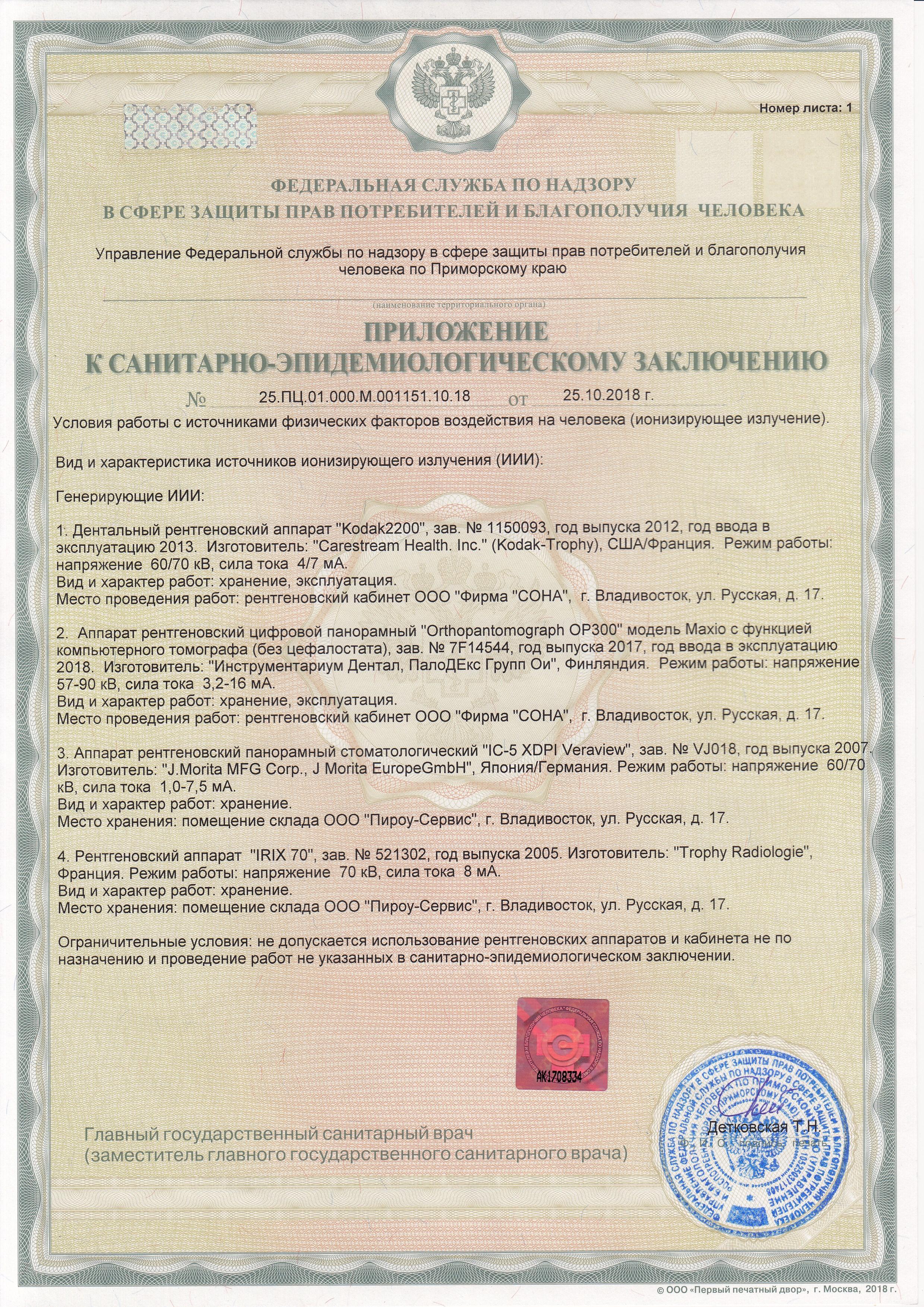 лицензия санпин